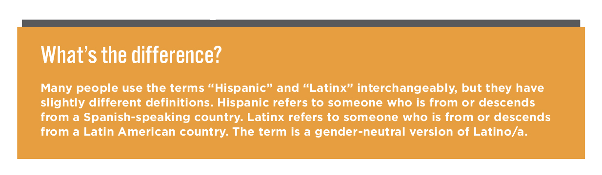The difference between Hispanic and Latinx