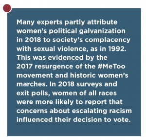 Text box about women's participation in the Me Too movement